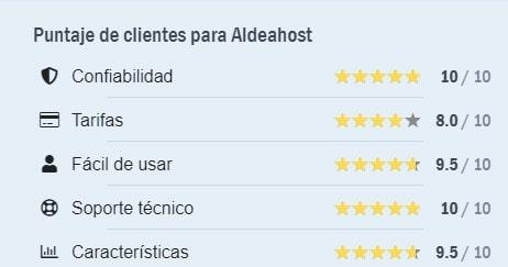 El Mejor Hosting en Mexico   Hosting premiado Aldeahost Web Hosting