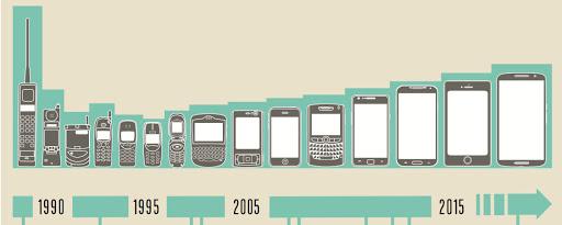 Historia y evolucion del celular Web Hosting